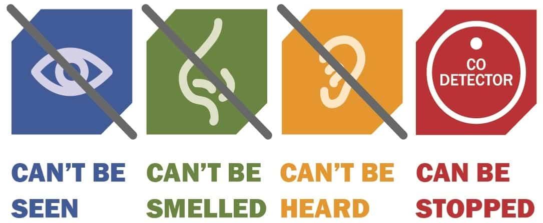 monoxide poisoning
