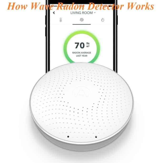 Wave Radon Detector